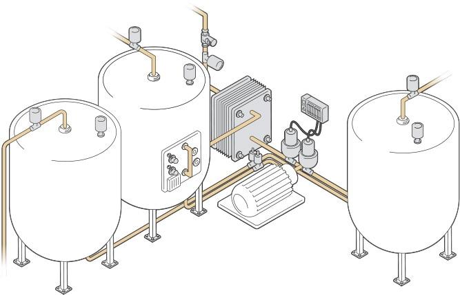 Grafische Darstellung des Reinigungsbereiches einer Produktionsanlage, unter anderem mit Tanks, Rohrleitungen, Ventilen, Durchflussmessern