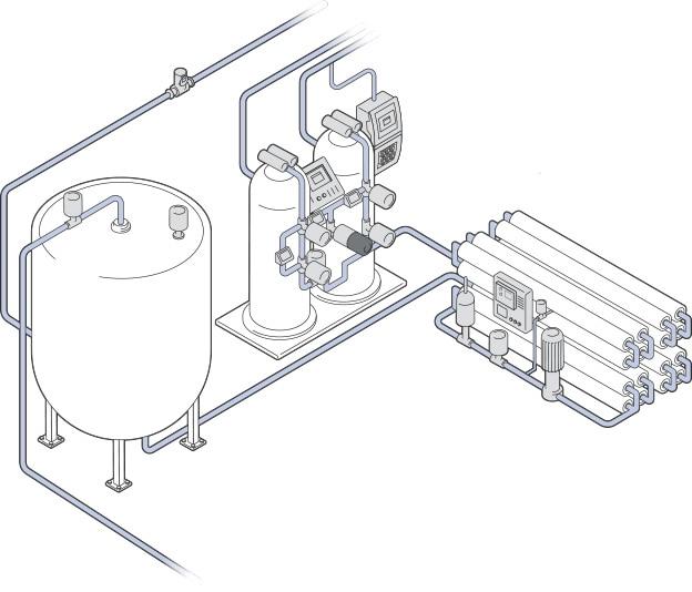 Grafische Darstellung des Bereiches einer Produktionsanlage für die Bereitstellung von Reinstwasser mit Tank, Behältern, Filtern, Ventilen, Durchflussmessern