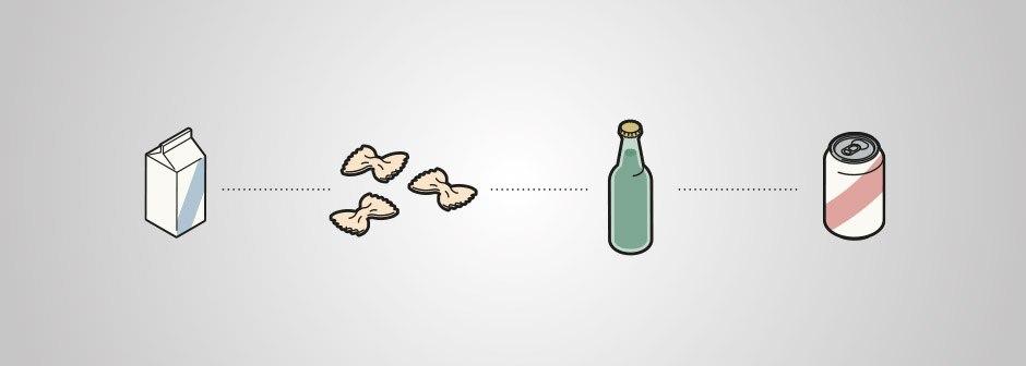Grafische Darstellung verschiedener Produkte aus dem Food- and Beverage-Segment